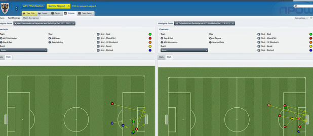 Screenshot from Football Manager 2012