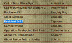 Screengrab of voice actor's website showing Resident  Evil 6