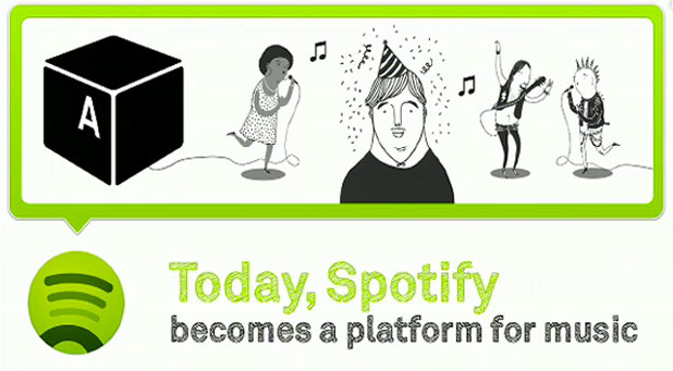 Spotify app platform announcement