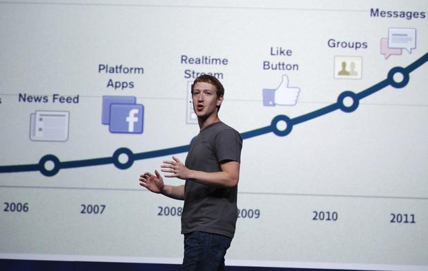 Mark Zuckerberg Facebook page hacked