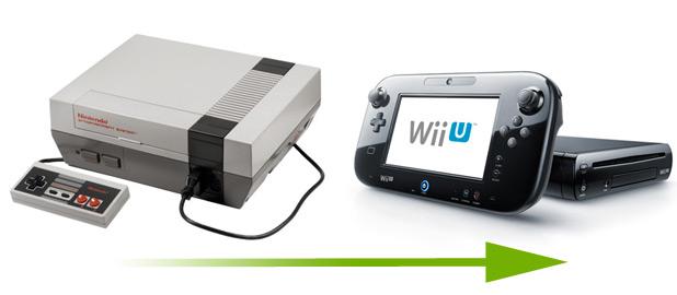 Gaming: Nintendo Retrospective