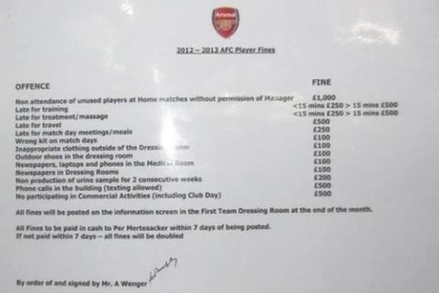 Arsenal fines sheet