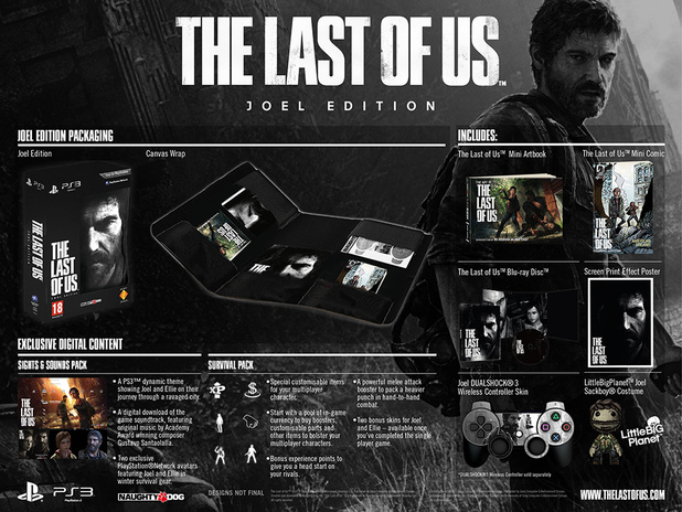 The Last of Us - Joel Edition