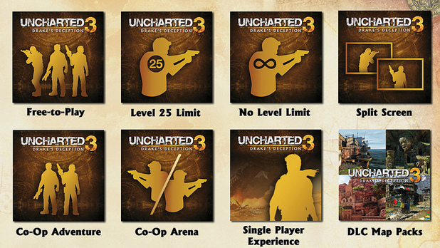 Various editions of Uncharted 3