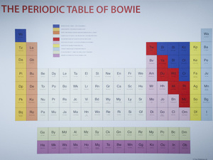 &#39;The Periodic Table of Bowie&#39; by Paul Robertson at the &#39;David Bowie is&#39; exhibition