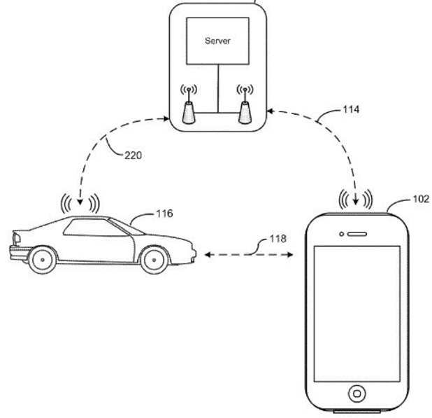 Apple patent illustration of iPhone car finder technology