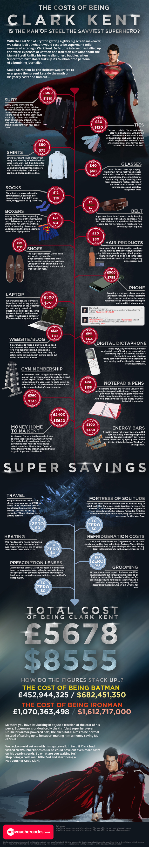 Superman infographic