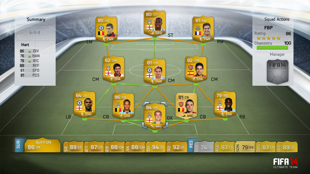FIFA 14' Ultimate Team adds expanded chemistry system, new menus