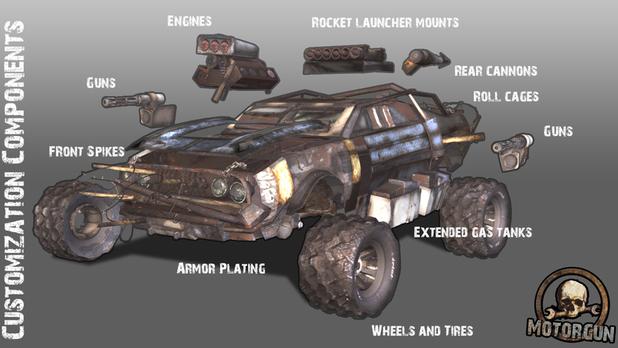 'MotorGun' Kickstarter campaign
