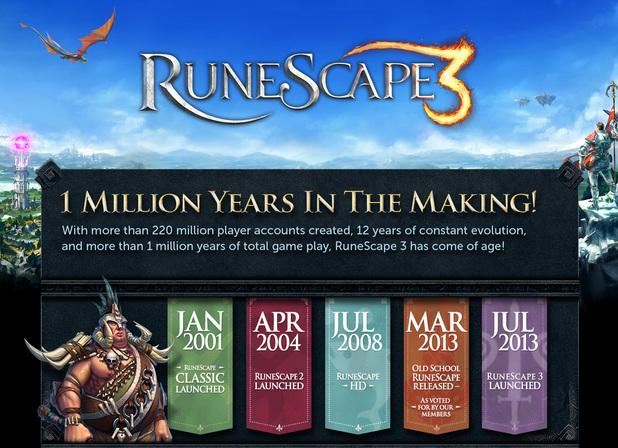 'RuneScape 3' infographic