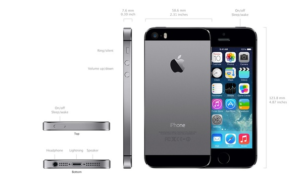 Apple iPhone 5S dimensions.