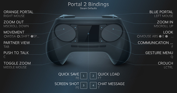 Steam Controller from Valve