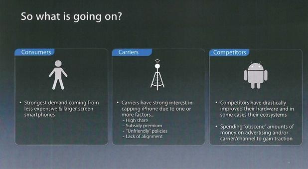 Internal Apple presentation