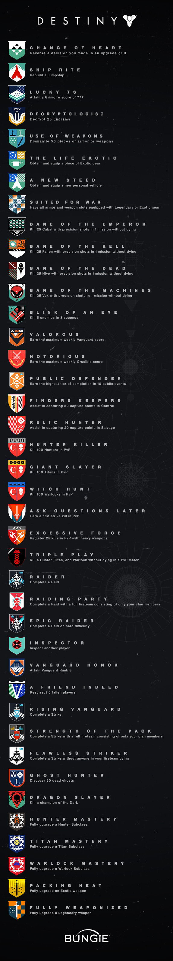 Destiny Achievements and Trophies list