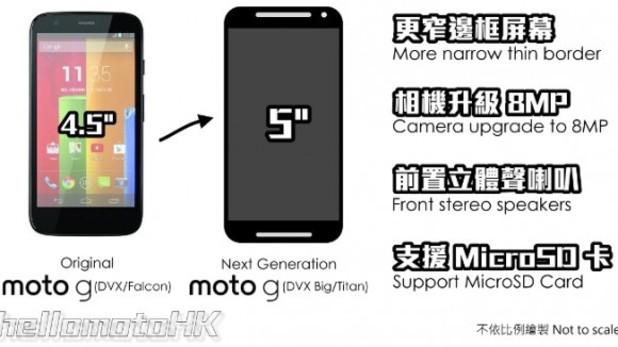 Motorola's Moto G2 smartphone