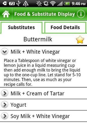 Food Substitutes