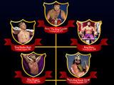The Kings of WWE